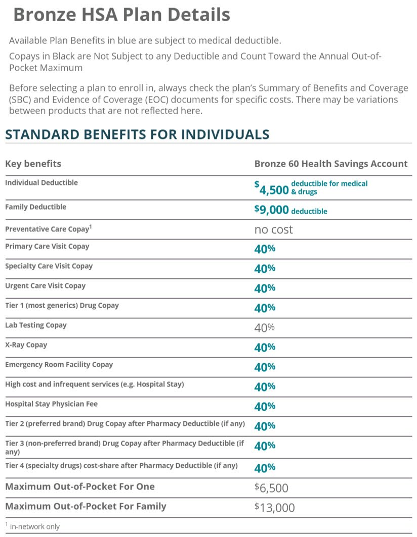 2016 Bronze HSA Benefits